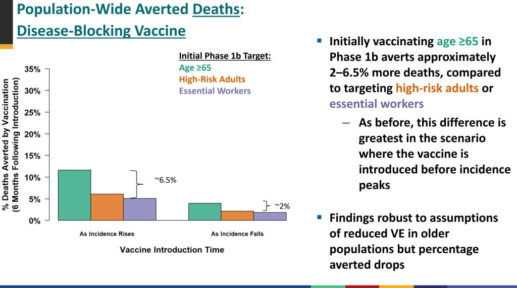 CDC Presentation Image 2